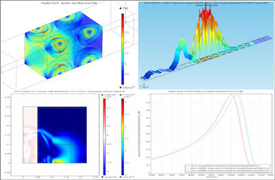 scanite acoustic modeling and simulation